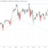 今週の日経平均株価分析(8月23日~8月27日)