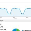 2012年5月 アクセス数の多かったエントリ トップ10