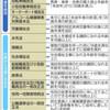 消費者保護の検討会設置へ 「18歳成人」22年施行目指す - 東京新聞(2018年3月14日)