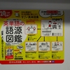 「英単語の語源図鑑」東京メトロ・阪急電車の車内広告