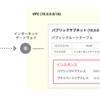 AWS超初心者のメモその2  ~仮想サーバーを構築する~