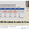 日仏7人の専門家が報告する10年目のFUKUSHIMA (1Fの現状&甲状腺がん発症数等の経過報告)