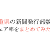 【2020年版】三重県の新聞発行部数を市町村別にまとめてみたよ。