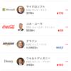 10/17終了時点の米国株チャート