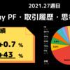 今週My PFは【+0.7%】2021年week 27の米国株資産推移