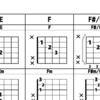 超簡易ギターコードポジション一覧表