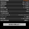 ★6日目★ 前日の収支は前営業日比+8,844円と2連騰!【FX収支日報(2020.2.17)】