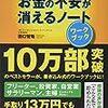 190402 田口智隆 / 『お金の不安が消えるノート』 読書グラフィ 今日読んだ本