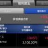 【信用取引の記録】パーク24が大きく上昇
