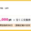 【ハピタス】松井証券 口座開設で1,000pt(1,000円)にアップ! 取引不要!
