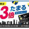 Yahoo! JAPANカードの対象者限定「どこでも3倍たまるキャンペーン」がアツい!還元率3%で最大30,000Tポイント!