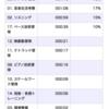 2020/06/09(火)