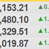 S&P500が4000突破!3月米雇用統計発表など