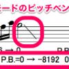 2015年2月期練習曲No.2の演習