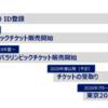 【東京オリンピック2020】競技別観戦チケット価格帯発表&TOKYO 2020 ID登録方法