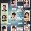 『シグナル』ドラマ 6話 あらすじ 大山が語る健人が恐れていたこととは!?