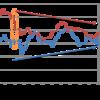 9月日銀会合で鮮明化した日銀株式市場主義と日米金融政策予想のコツ