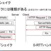 HTTP/Tokyo #1に行ってきた