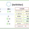 野手 #twithitter