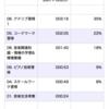 2020/09/22(火)