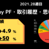 今週My PFは【+4.9%】2021年week 28の米国株資産推移