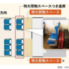 新幹線「特大荷物」、今日(20日)から事前予約制導入!