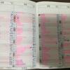 私の手帳術 「ほぼ日手帳」×「ジブン手帳」