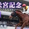 先週の結果報告&【2018年 高松宮記念】の穴馬について!
