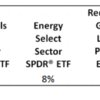 小規模エンダウメントにはETF分散投資が有効?