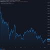 2020-09-12 今週の米国株状況