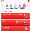 ダイエット33日目 平成終わりまで後5日