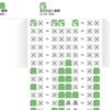 「ルフトハンザドイツ航空」の便を予約し事前座席指定してみてわかったこと