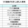 急ピッチで日経3万円を突破した今、『VIX指数ETF』(1552)はいかが? むらたの株式投資①