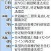 「共謀罪」、秘密法・安保法の延長線上 改憲へ突き進む安倍政権 - 東京新聞(2017年6月15日)