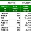 おすすめはIPOと松井証券