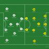 【マッチレビュー】19-20 ラ・リーガ第36節 バジャドリード対バルセロナ