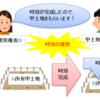 ≪宅建試験対策≫時効の援用と時効の効力
