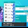 【VGC2020】INC Apr. 最高/最終レート1841構築【エルジュラ雨 (Whimsicott&Duraludon Rain Team)】