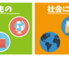 2020年教育改革×大学入試=英語 プログラミング