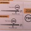 TOEICはまず申し込む!5か月でTOEICを2回受け、点数を400点から790点まで上げた私の勉強法を紹介!
