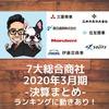 7大総合商社・2020年3月期決算まとめ!ランキングに異変あり!!