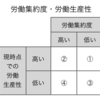 【業界分析2】各業界カテゴリーの特徴と、高年収を狙う会社の選び方