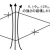量子コンピュータの基本素子・量子ビットのハードウェア実装(超伝導磁束編その2~超伝導リング詳細~)