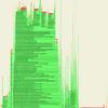 Javaの非同期アプリケーションのflame graph profileを取る