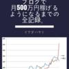 ブログで月500万円稼げるようになるまでの全記録 イケダハヤト