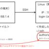 SSHを用いた接続設定の方法