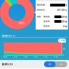 11月の取引結果(ー24,713円)