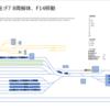 4月13日長野新幹線車両センターの状況