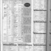ゲーメスト全一116 :1995年11月30日号