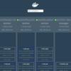 Docker Swarmの概要と実践